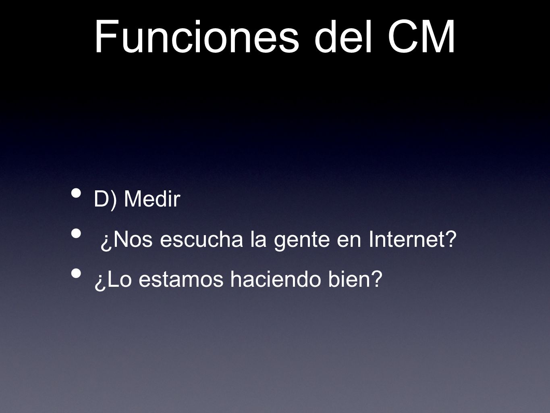 Funciones del CM D) Medir ¿Nos escucha la gente en Internet