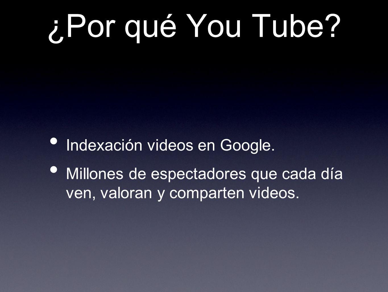 ¿Por qué You Tube Indexación videos en Google.