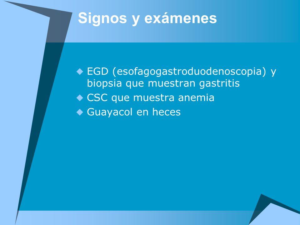 Signos y exámenes EGD (esofagogastroduodenoscopia) y biopsia que muestran gastritis. CSC que muestra anemia.
