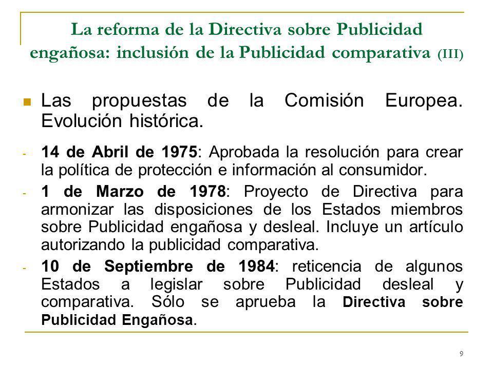Las propuestas de la Comisión Europea. Evolución histórica.
