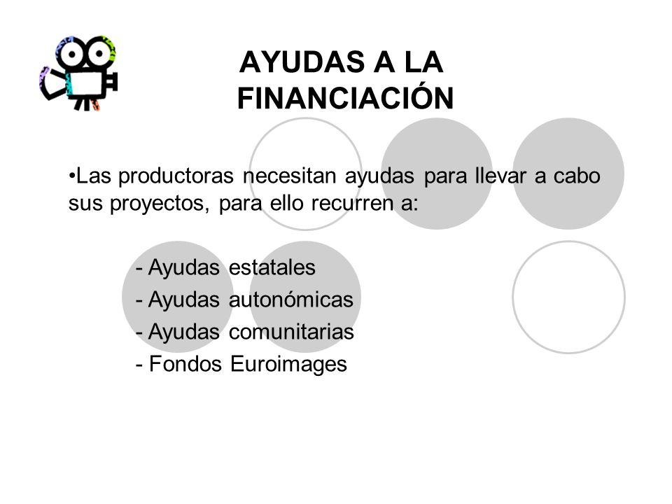 AYUDAS A LA FINANCIACIÓN