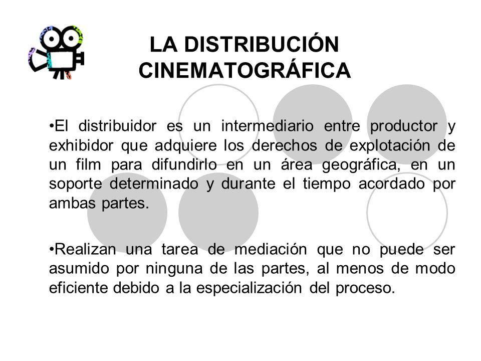 LA DISTRIBUCIÓN CINEMATOGRÁFICA