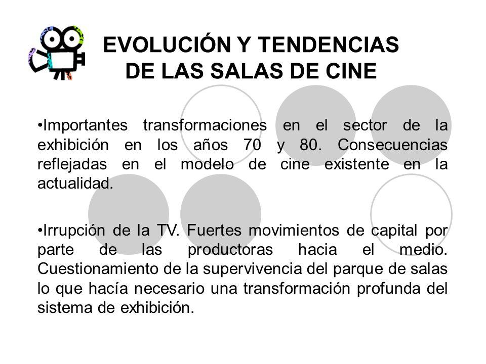 EVOLUCIÓN Y TENDENCIAS DE LAS SALAS DE CINE