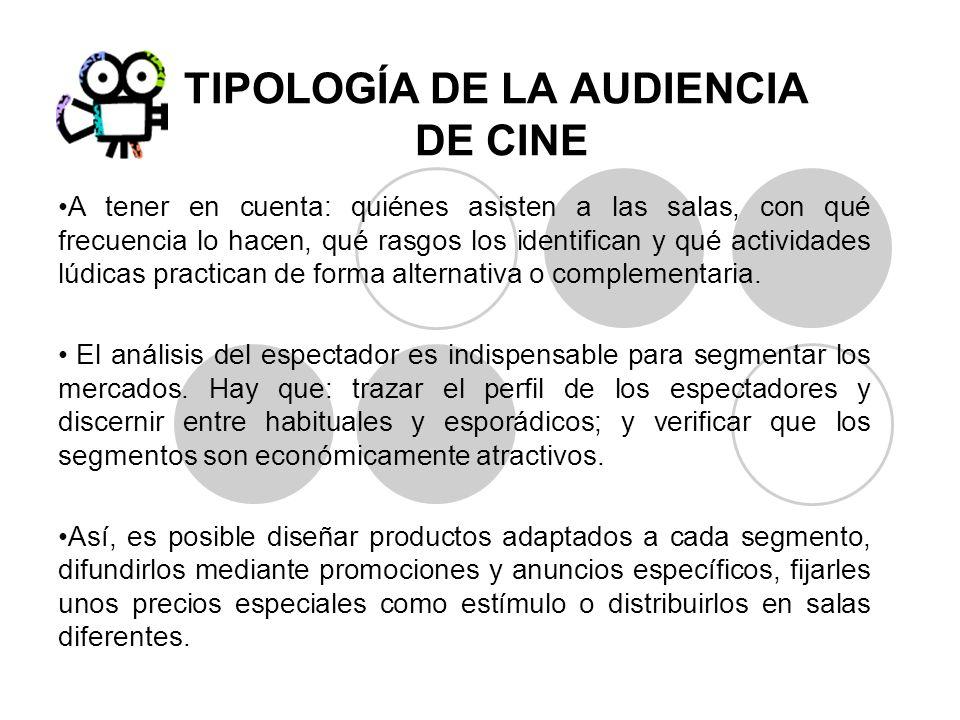 TIPOLOGÍA DE LA AUDIENCIA DE CINE