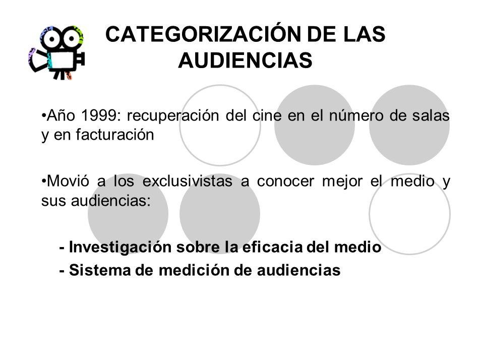CATEGORIZACIÓN DE LAS AUDIENCIAS