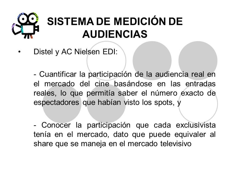 SISTEMA DE MEDICIÓN DE AUDIENCIAS