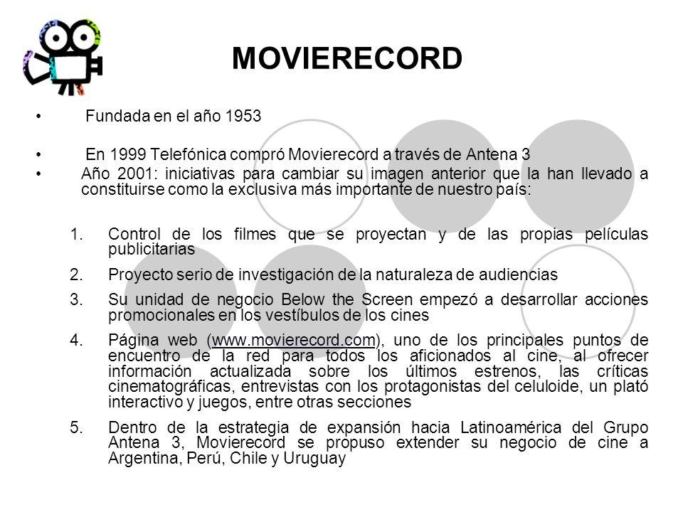 MOVIERECORD Fundada en el año 1953