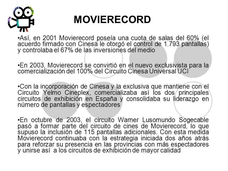 MOVIERECORD