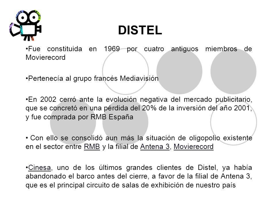 DISTEL Fue constituida en 1969 por cuatro antiguos miembros de Movierecord. Pertenecía al grupo francés Mediavisión.