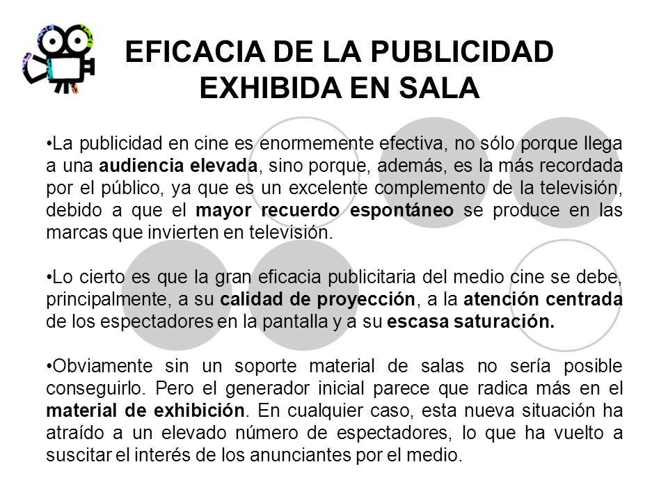 EFICACIA DE LA PUBLICIDAD EXHIBIDA EN SALA