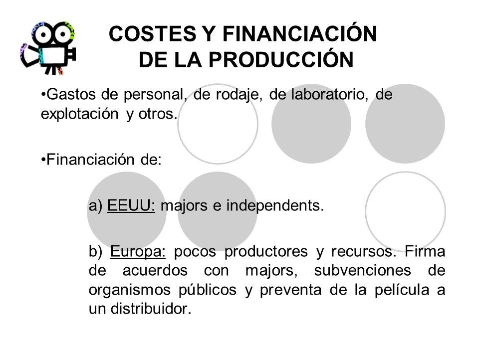 COSTES Y FINANCIACIÓN DE LA PRODUCCIÓN