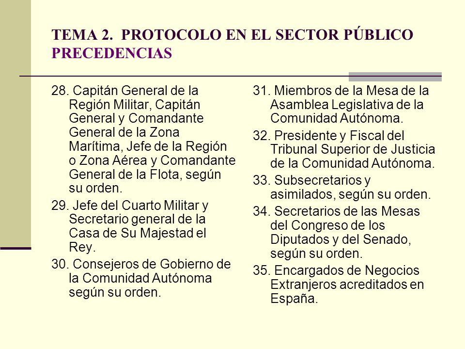 TEMA 2. PROTOCOLO EN EL SECTOR PÚBLICO PRECEDENCIAS