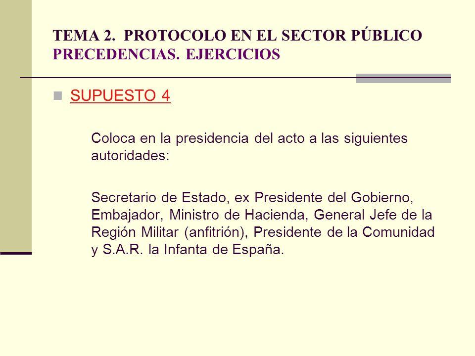 TEMA 2. PROTOCOLO EN EL SECTOR PÚBLICO PRECEDENCIAS. EJERCICIOS