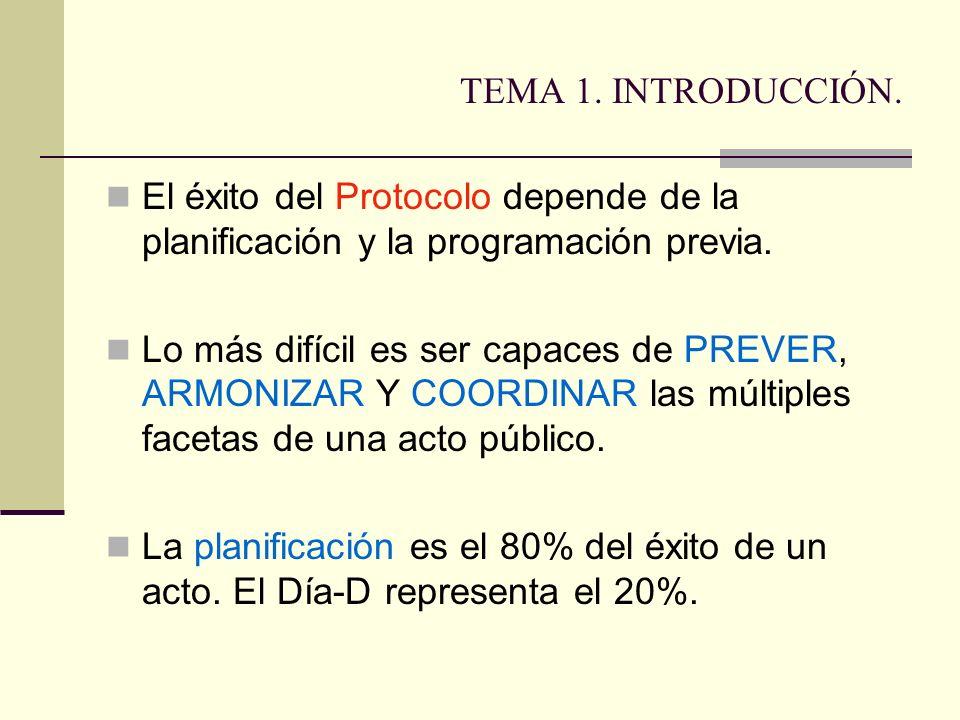 TEMA 1. INTRODUCCIÓN. El éxito del Protocolo depende de la planificación y la programación previa.