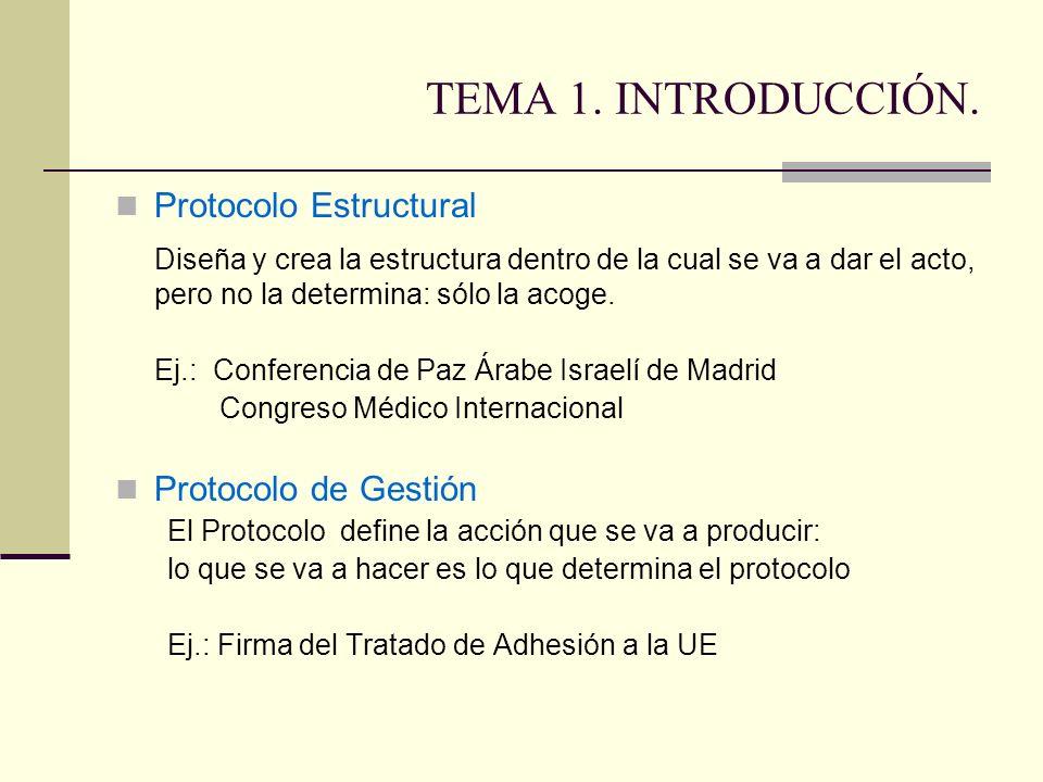 TEMA 1. INTRODUCCIÓN. Protocolo Estructural. Diseña y crea la estructura dentro de la cual se va a dar el acto, pero no la determina: sólo la acoge.