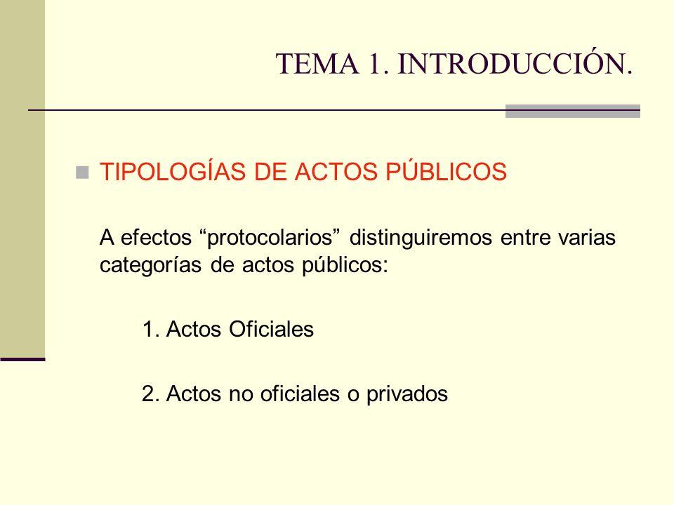 TEMA 1. INTRODUCCIÓN. TIPOLOGÍAS DE ACTOS PÚBLICOS