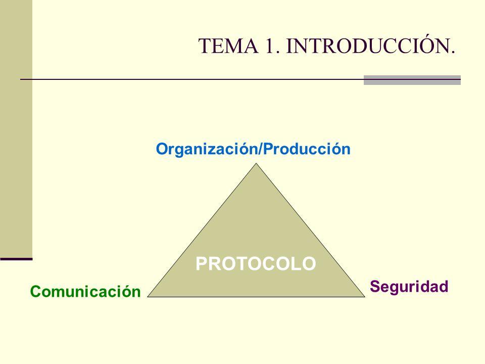 TEMA 1. INTRODUCCIÓN. PROTOCOLO Organización/Producción Seguridad