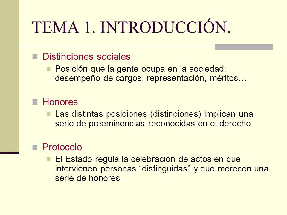 TEMA 1. INTRODUCCIÓN. Distinciones sociales Honores Protocolo