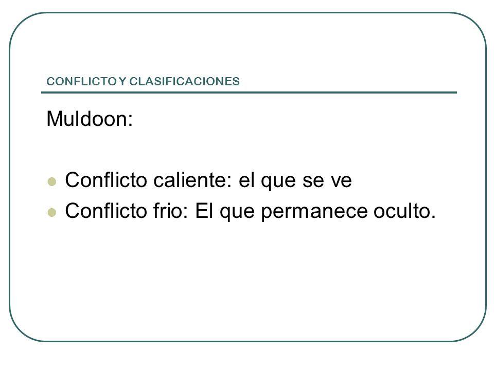 CONFLICTO Y CLASIFICACIONES