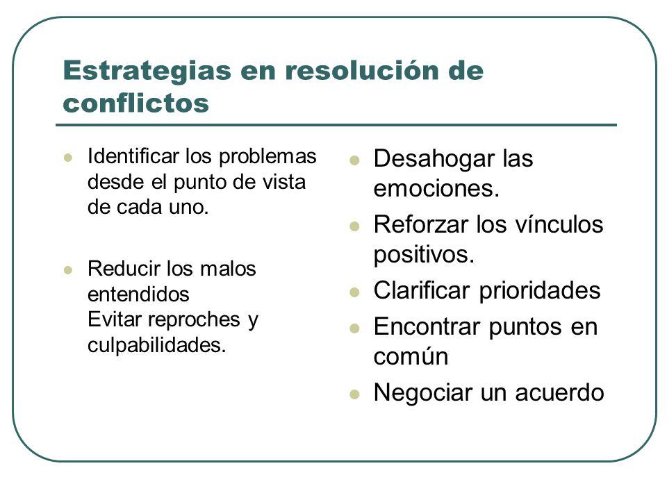 Estrategias en resolución de conflictos
