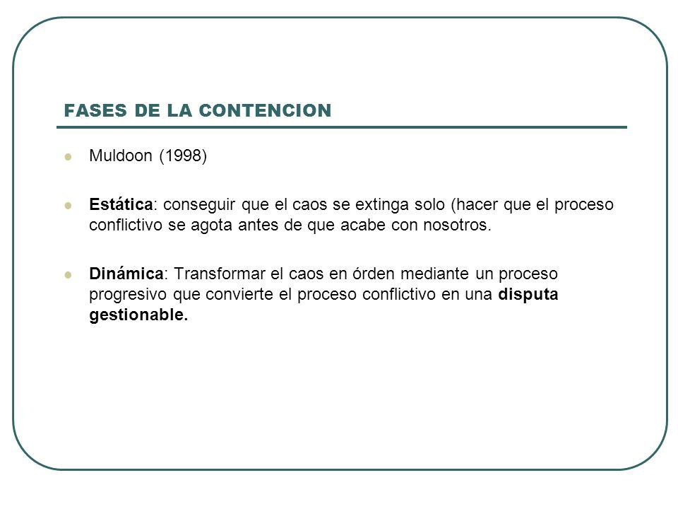 FASES DE LA CONTENCION Muldoon (1998)