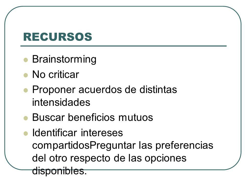 RECURSOS Brainstorming No criticar
