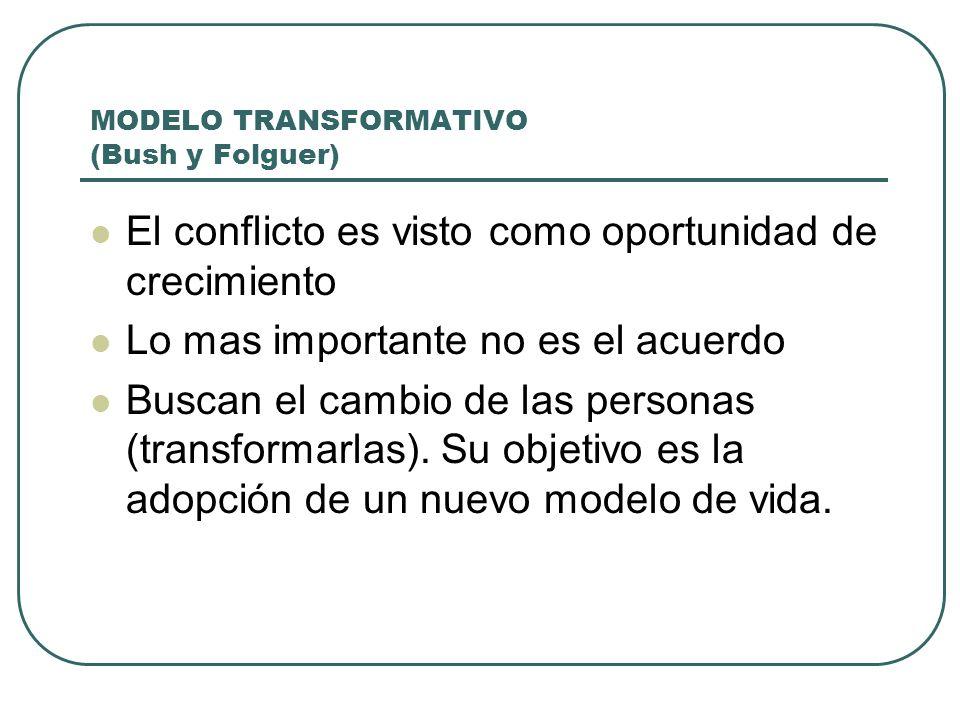 MODELO TRANSFORMATIVO (Bush y Folguer)