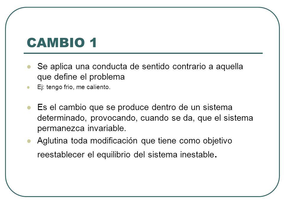 CAMBIO 1 Se aplica una conducta de sentido contrario a aquella que define el problema. Ej: tengo frio, me caliento.