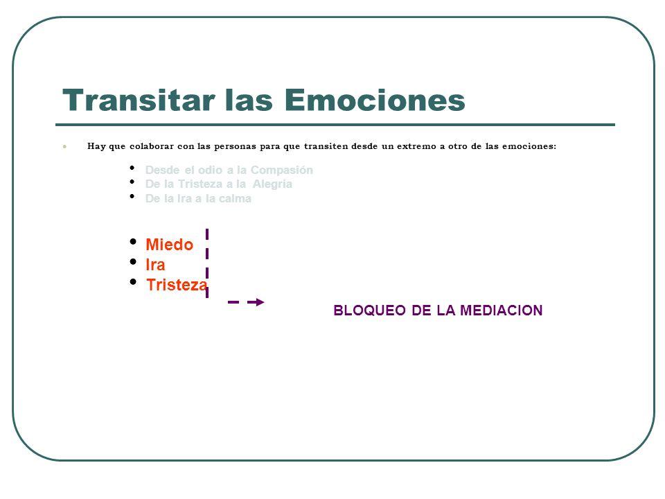 Transitar las Emociones