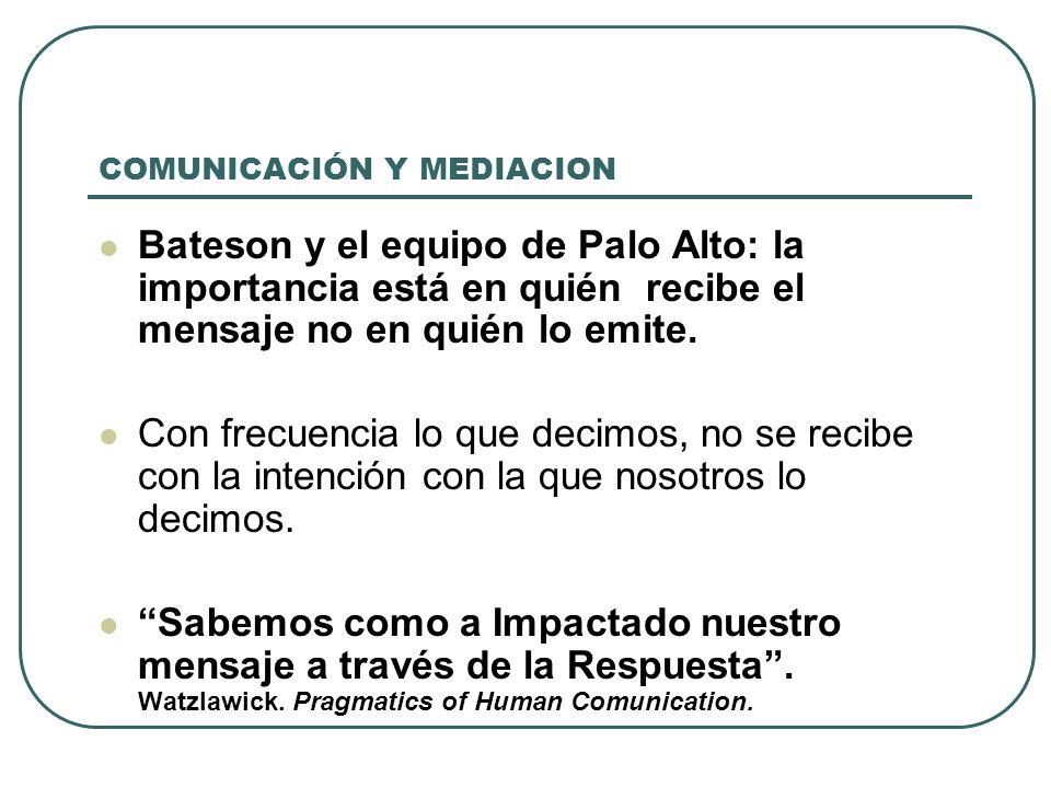 COMUNICACIÓN Y MEDIACION