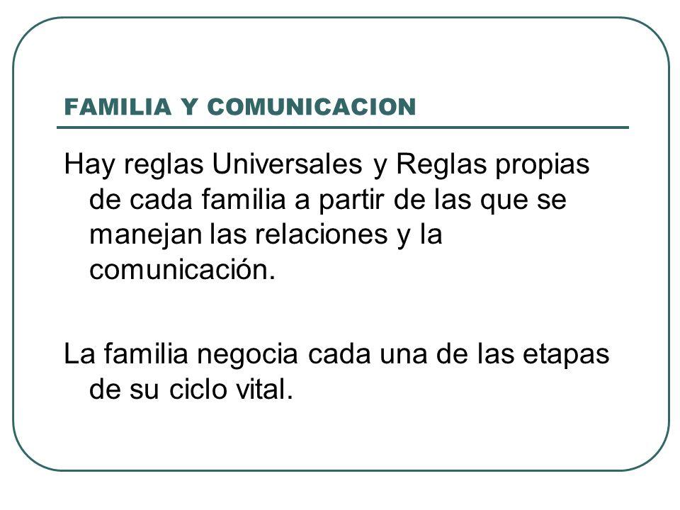 FAMILIA Y COMUNICACION