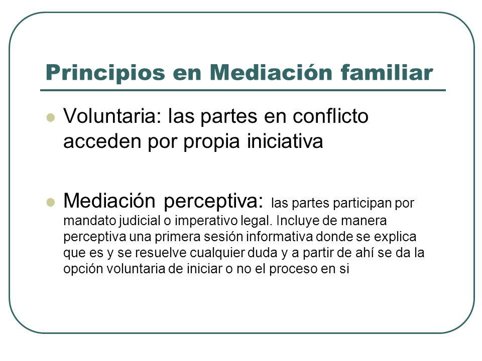 Principios en Mediación familiar