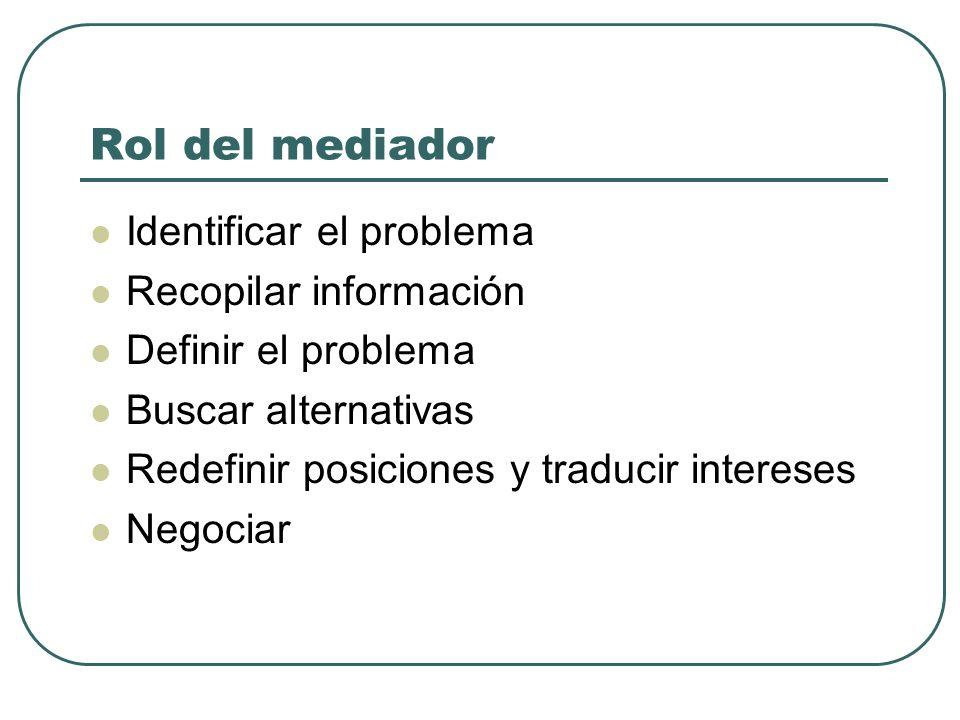 Rol del mediador Identificar el problema Recopilar información