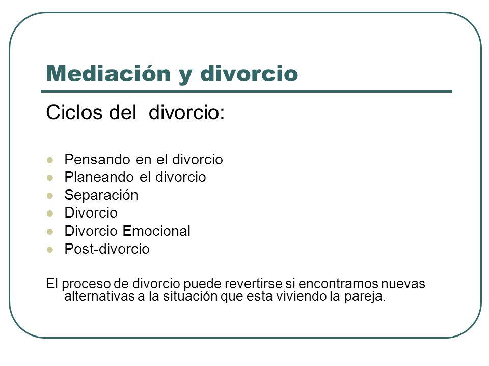 Mediación y divorcio Ciclos del divorcio: Pensando en el divorcio