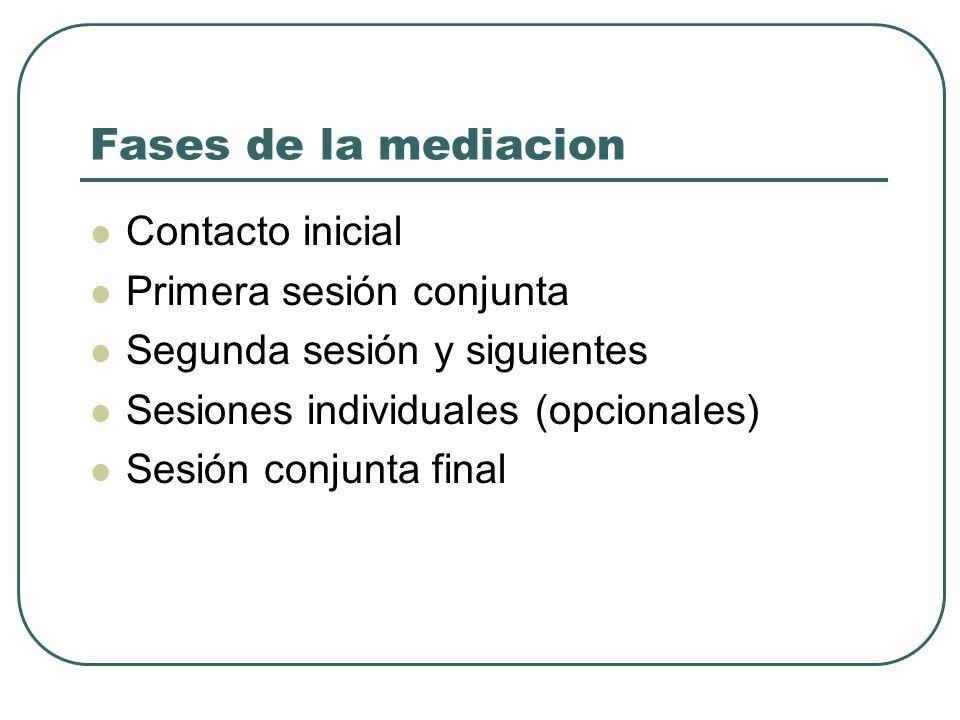 Fases de la mediacion Contacto inicial Primera sesión conjunta