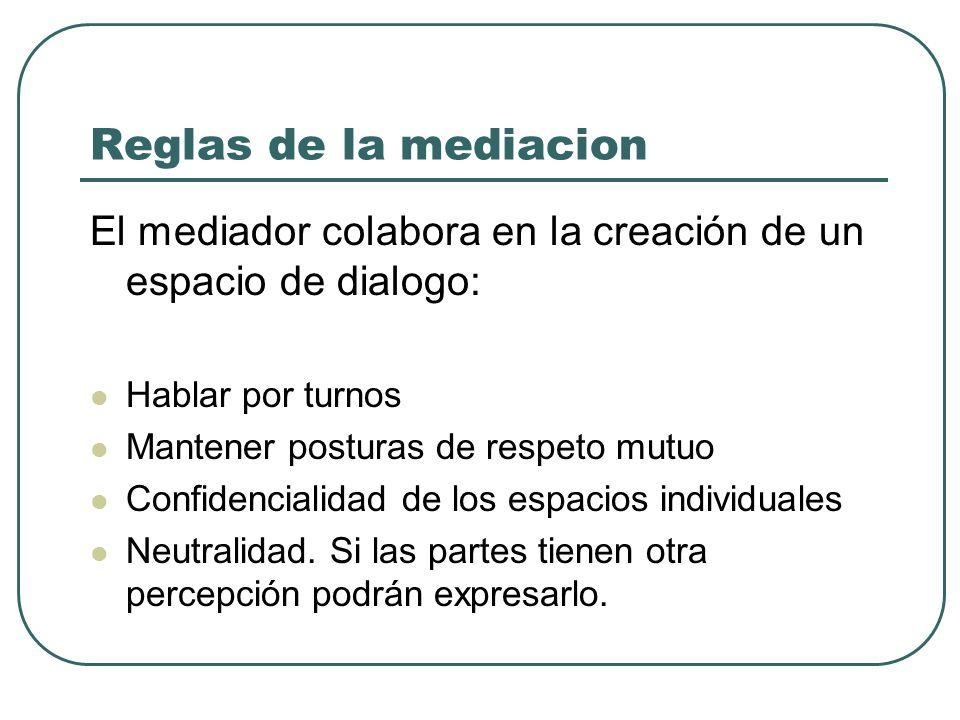 Reglas de la mediacion El mediador colabora en la creación de un espacio de dialogo: Hablar por turnos.