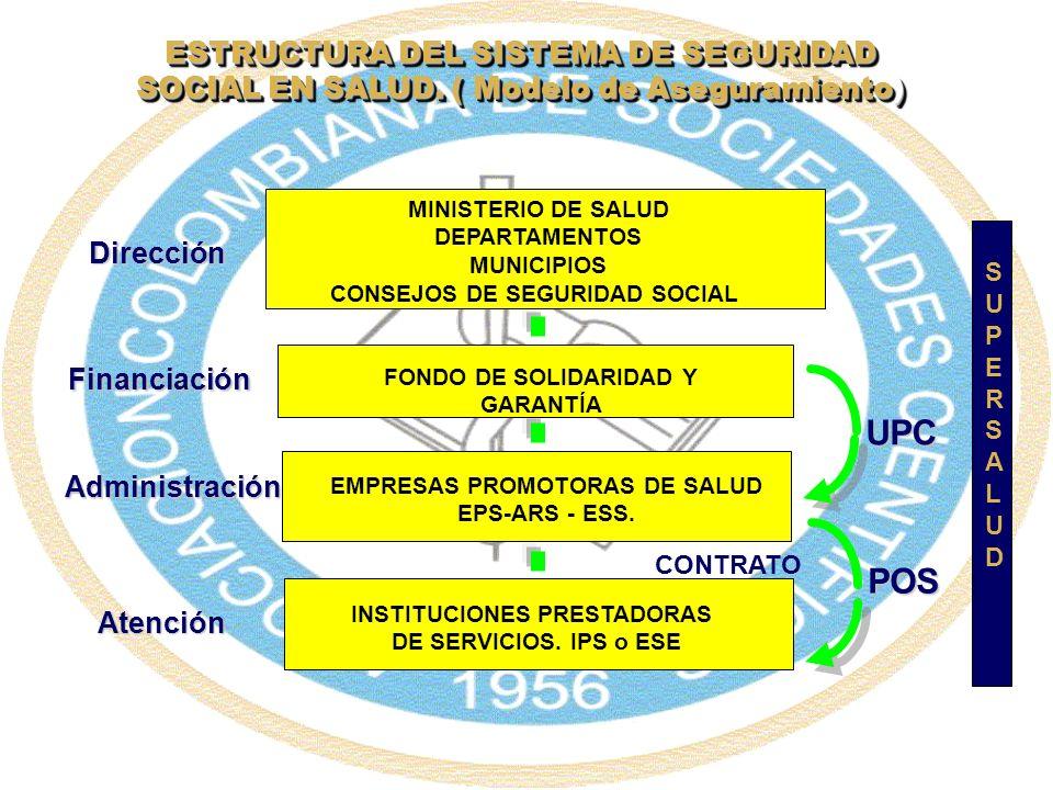 UPC POS ESTRUCTURA DEL SISTEMA DE SEGURIDAD