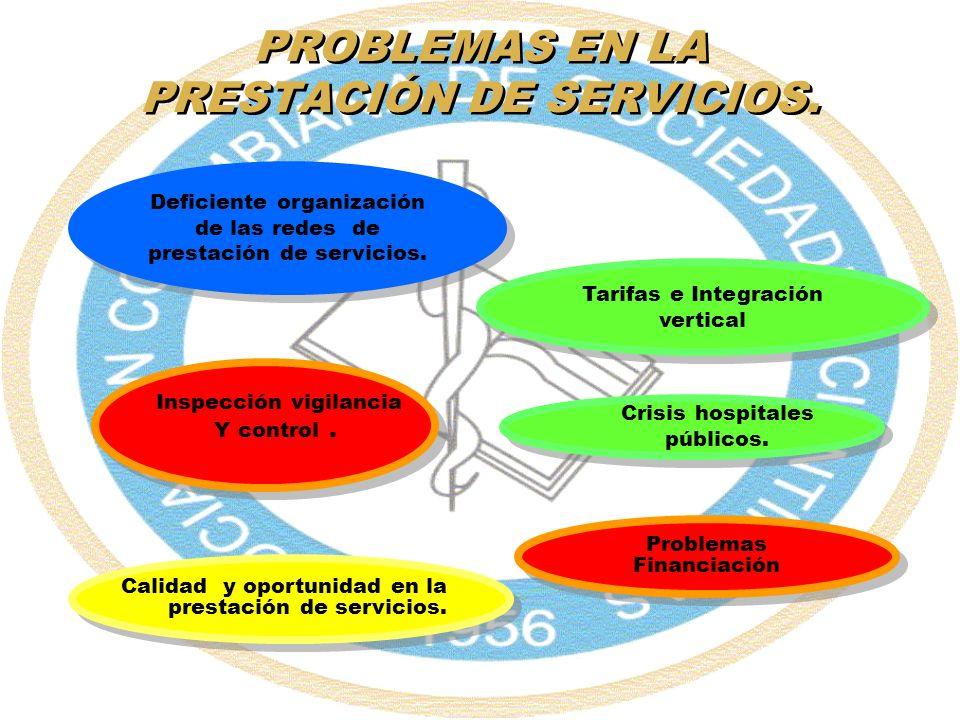 PROBLEMAS EN LA PRESTACIÓN DE SERVICIOS.