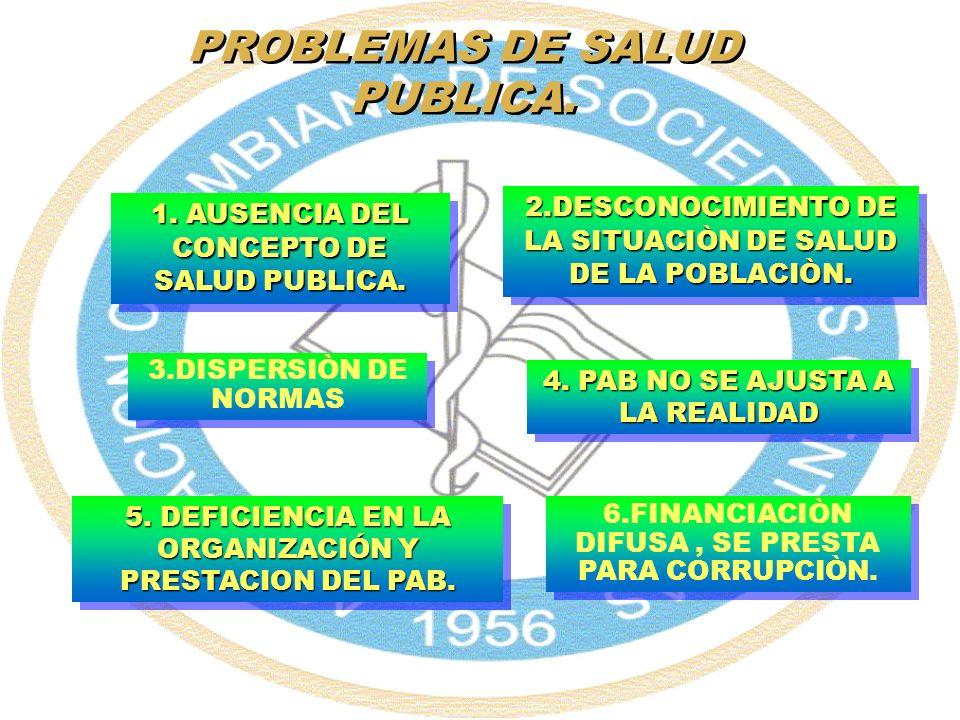 PROBLEMAS DE SALUD PUBLICA.