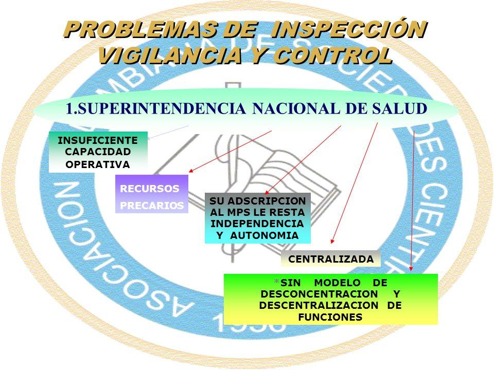 PROBLEMAS DE INSPECCIÓN VIGILANCIA Y CONTROL