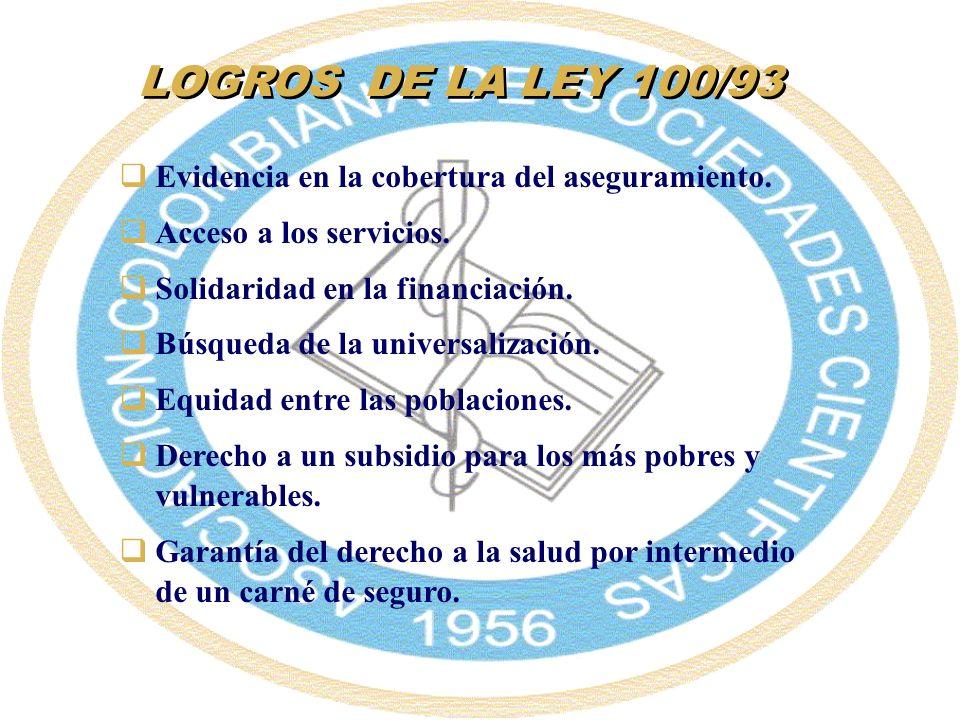 LOGROS DE LA LEY 100/93 Evidencia en la cobertura del aseguramiento.