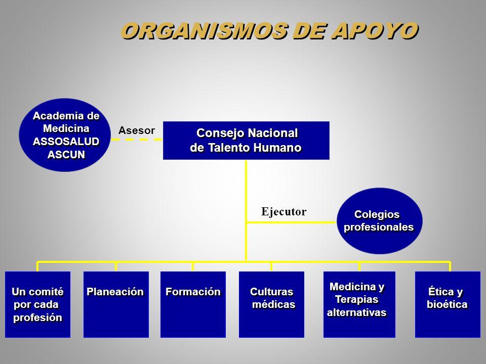 Consejo Nacional de Talento Humano Medicina y Terapias alternativas