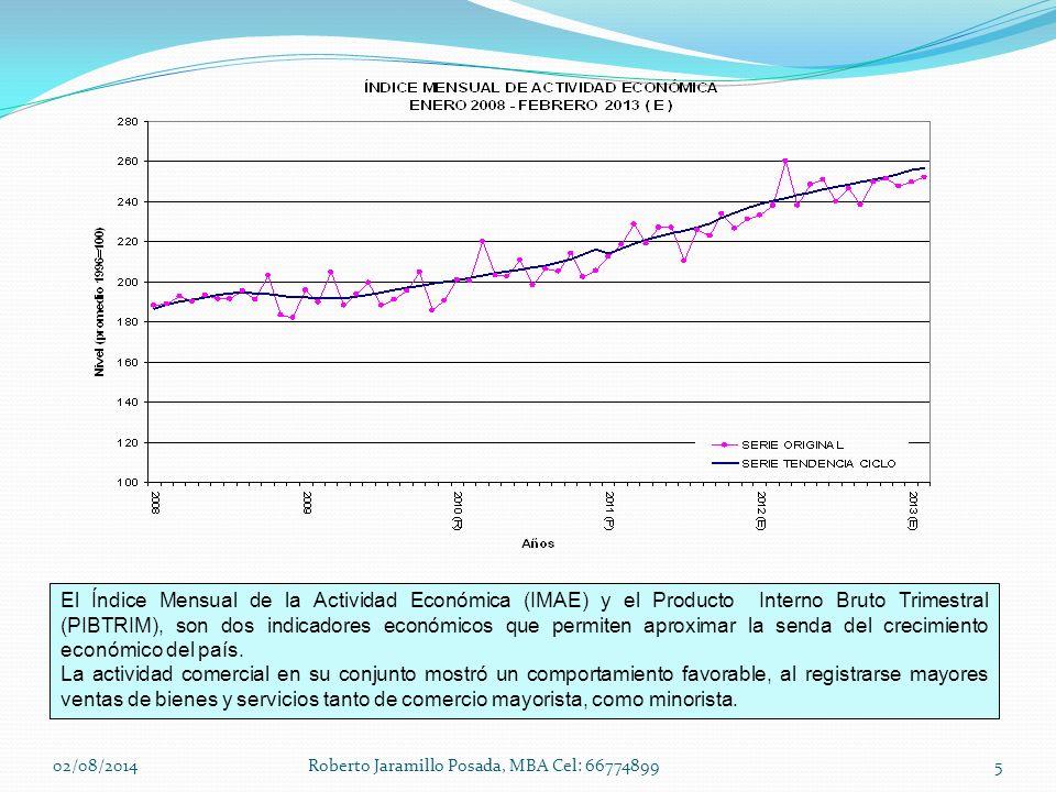 El Índice Mensual de la Actividad Económica (IMAE) y el Producto Interno Bruto Trimestral (PIBTRIM), son dos indicadores económicos que permiten aproximar la senda del crecimiento económico del país.