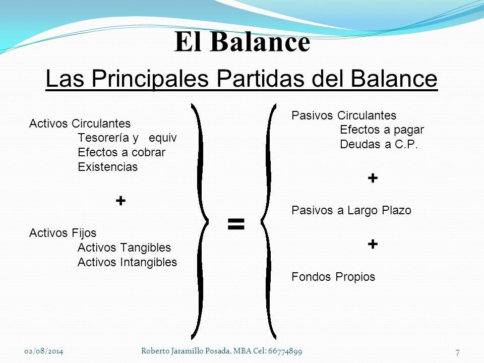Las Principales Partidas del Balance