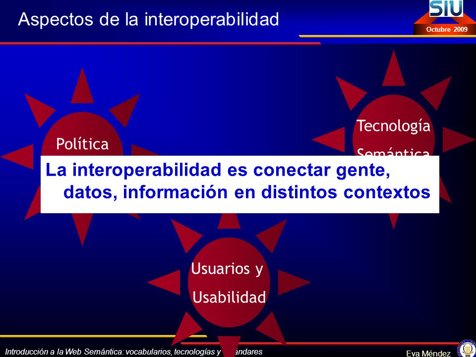 Aspectos de la interoperabilidad