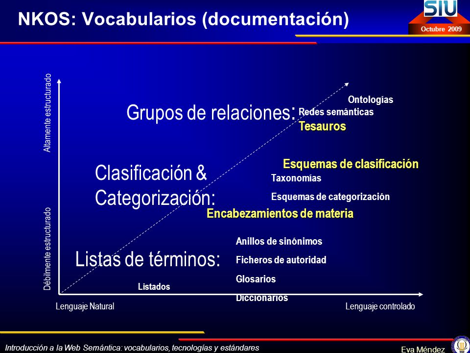NKOS: Vocabularios (documentación)