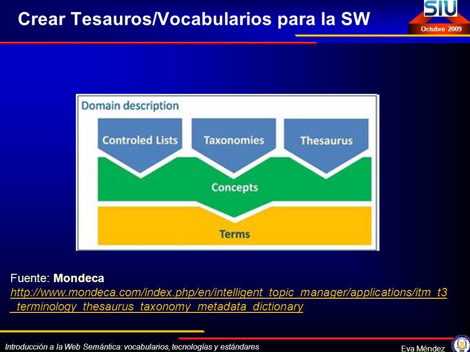 Crear Tesauros/Vocabularios para la SW