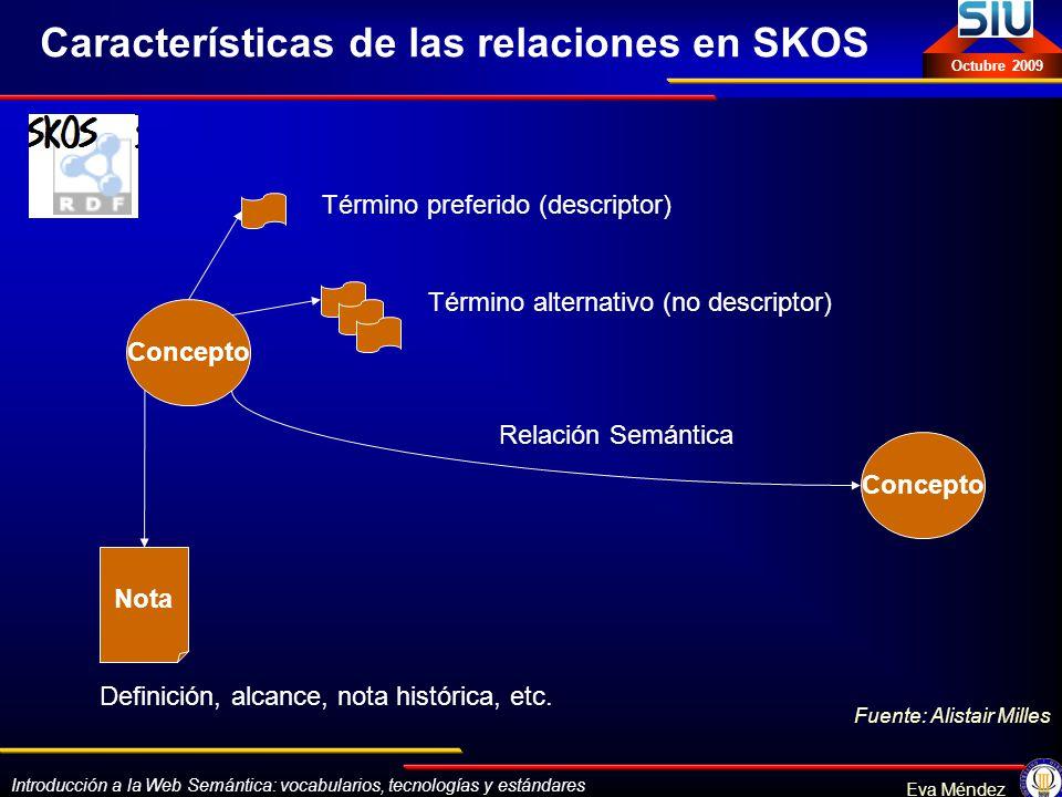 Características de las relaciones en SKOS