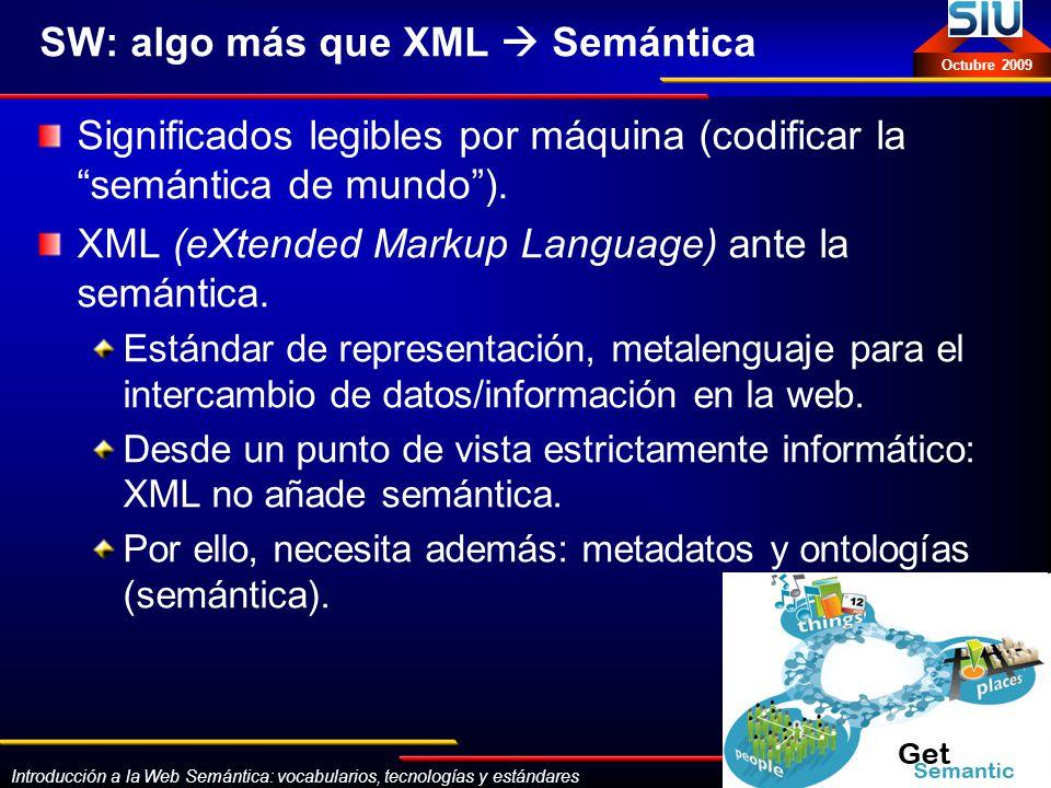 SW: algo más que XML  Semántica