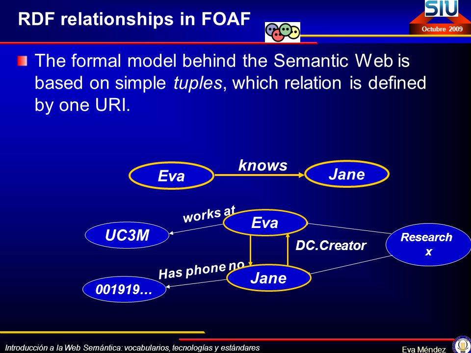 RDF relationships in FOAF
